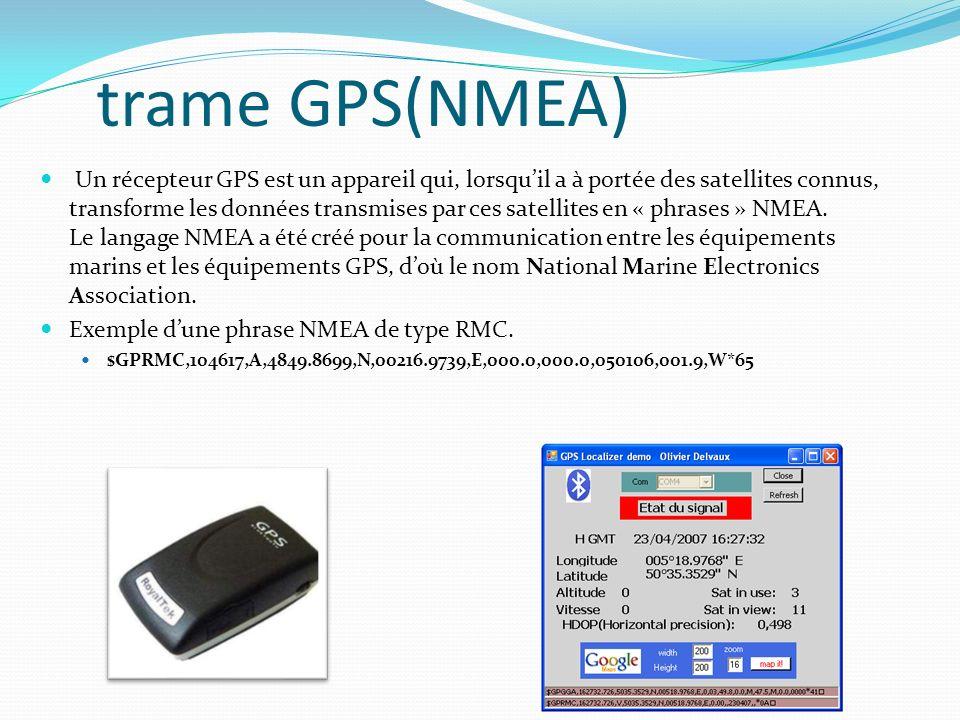 trame GPS(NMEA) Un récepteur GPS est un appareil qui, lorsquil a à portée des satellites connus, transforme les données transmises par ces satellites