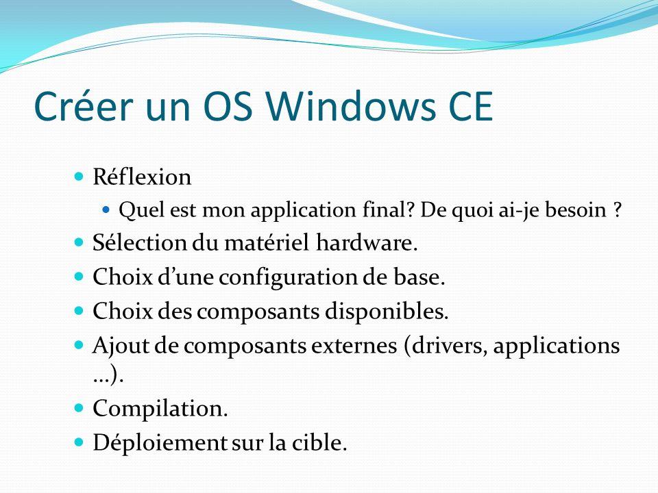 Créer un OS Windows CE Réflexion Quel est mon application final? De quoi ai-je besoin ? Sélection du matériel hardware. Choix dune configuration de ba