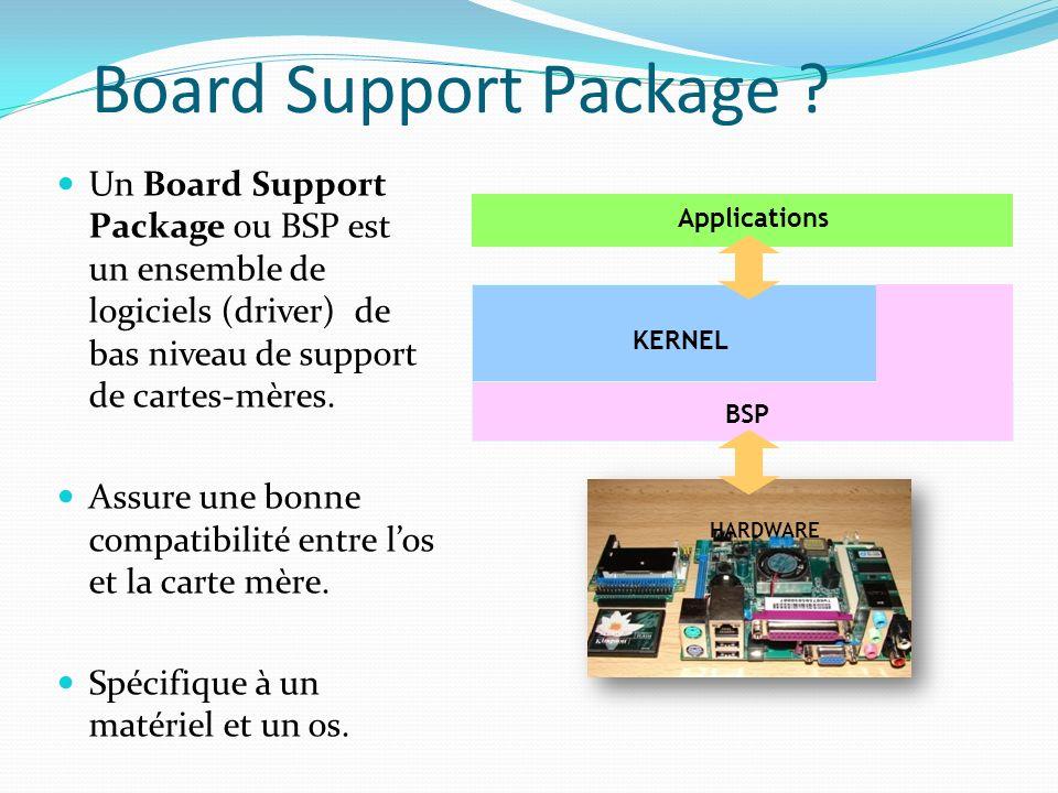 Board Support Package ? Un Board Support Package ou BSP est un ensemble de logiciels (driver) de bas niveau de support de cartes-mères. Assure une bon