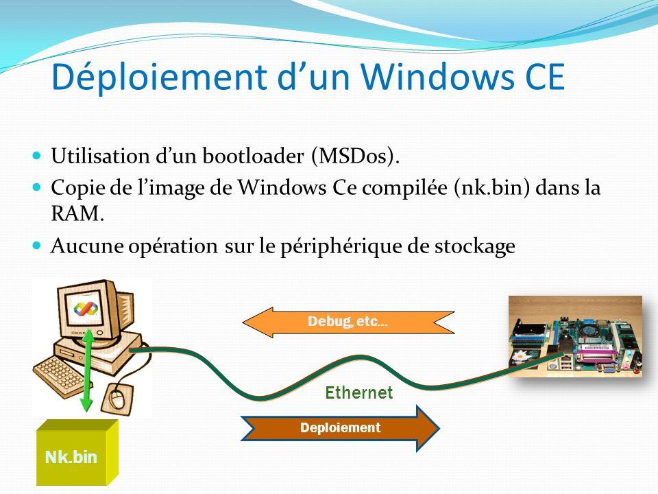 Déploiement dun Windows CE Utilisation dun bootloader (MSDos). Copie de limage de Windows Ce compilée (nk.bin) dans la RAM. Aucune opération sur le pé