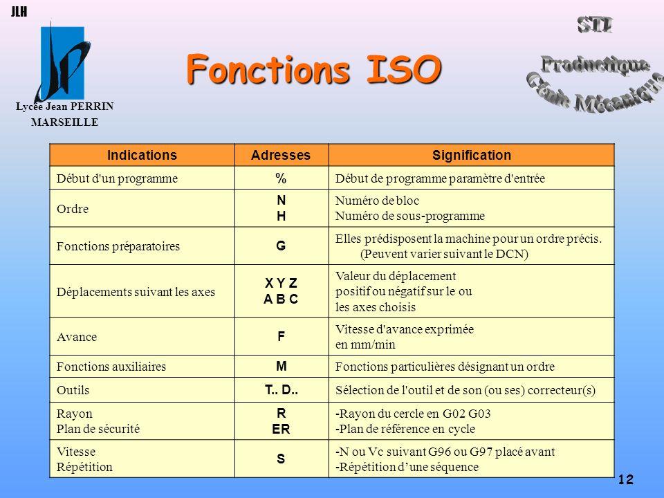 Lycée Jean PERRIN MARSEILLE 12 JLH Fonctions ISO IndicationsAdressesSignification Début d'un programme % Début de programme paramètre d'entrée Ordre N