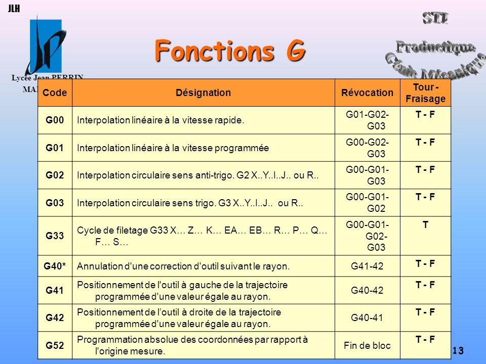 Lycée Jean PERRIN MARSEILLE 13 JLH Fonctions G CodeDésignationRévocation Tour - Fraisage G00Interpolation linéaire à la vitesse rapide. G01-G02- G03 T