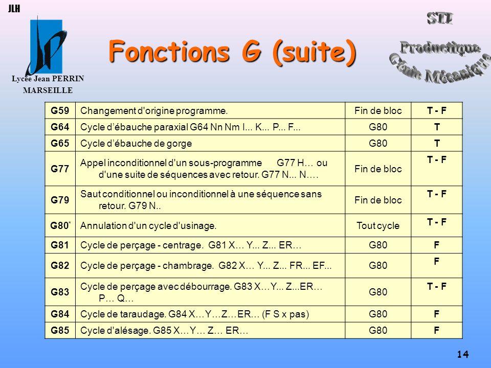 Lycée Jean PERRIN MARSEILLE 14 JLH Fonctions G (suite) G59Changement d'origine programme.Fin de bloc T - F G64Cycle débauche paraxial G64 Nn Nm I... K