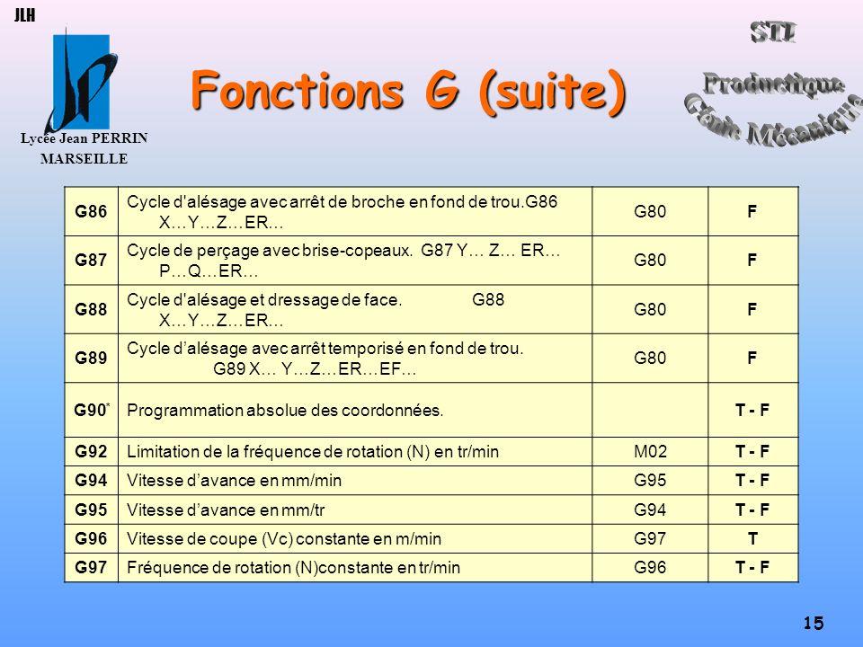 Lycée Jean PERRIN MARSEILLE 15 JLH Fonctions G (suite) G86 Cycle d'alésage avec arrêt de broche en fond de trou.G86 X…Y…Z…ER… G80F G87 Cycle de perçag