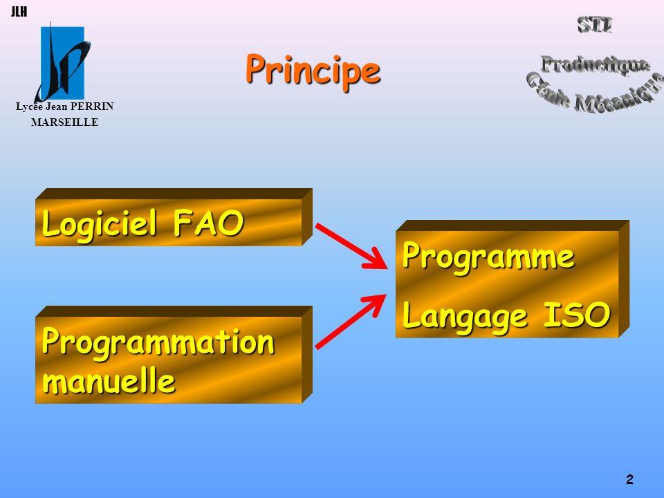 Lycée Jean PERRIN MARSEILLE 2 JLHPrincipe Logiciel FAO Programmation manuelle Programme Langage ISO