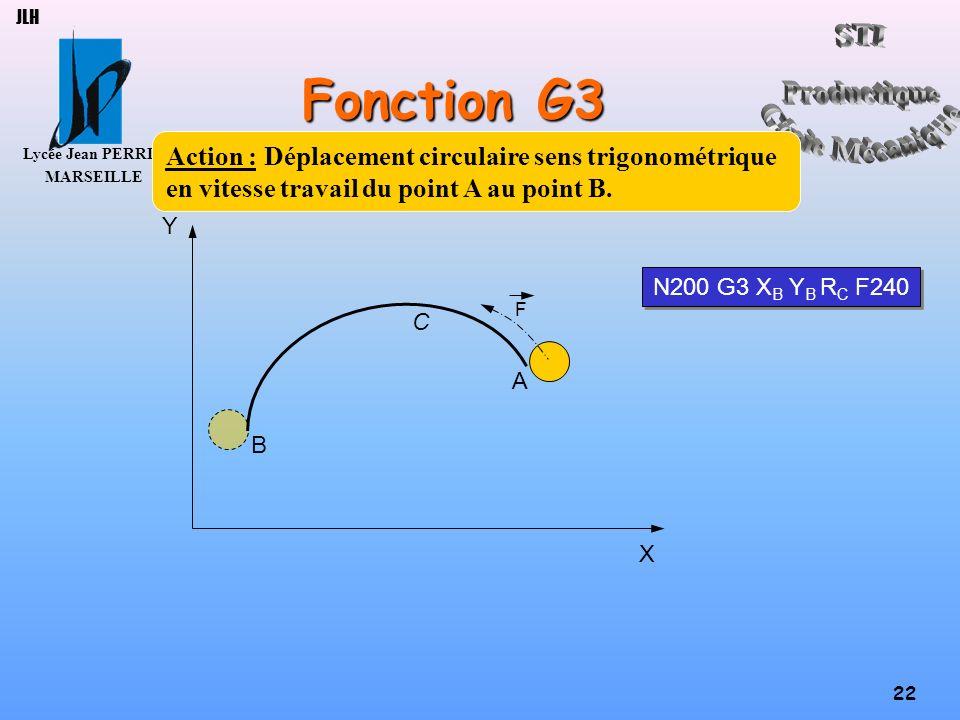 Lycée Jean PERRIN MARSEILLE 22 JLH Fonction G3 X Y C A B N200 G3 X B Y B R C F240 F Action : Déplacement circulaire sens trigonométrique en vitesse tr