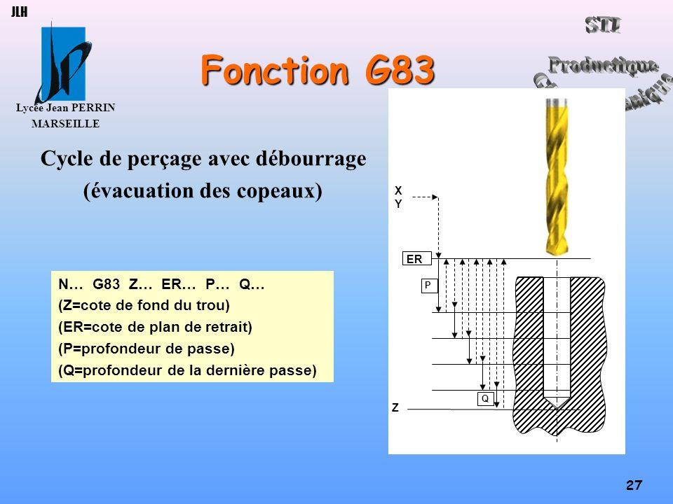 Lycée Jean PERRIN MARSEILLE 27 JLH Fonction G83 ER Z XYXY P Q N… G83 Z… ER… P… Q… (Z=cote de fond du trou) (ER=cote de plan de retrait) (P=profondeur