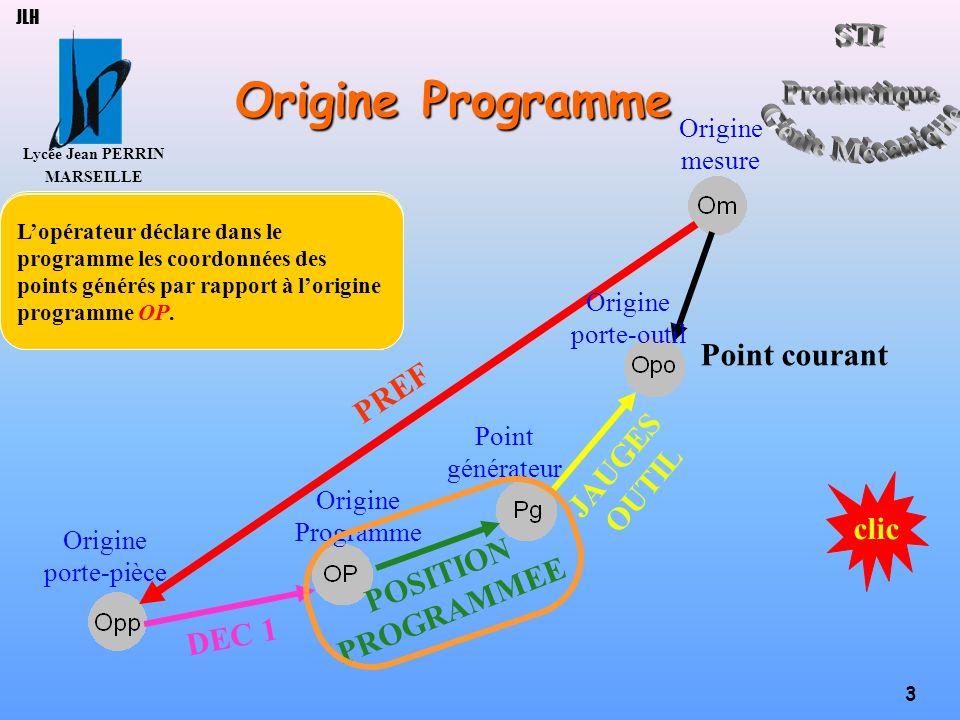 Lycée Jean PERRIN MARSEILLE 3 JLH Origine porte-pièce Origine Programme Point générateur Origine porte-outil Origine mesure PREF DEC 1 Point courant J