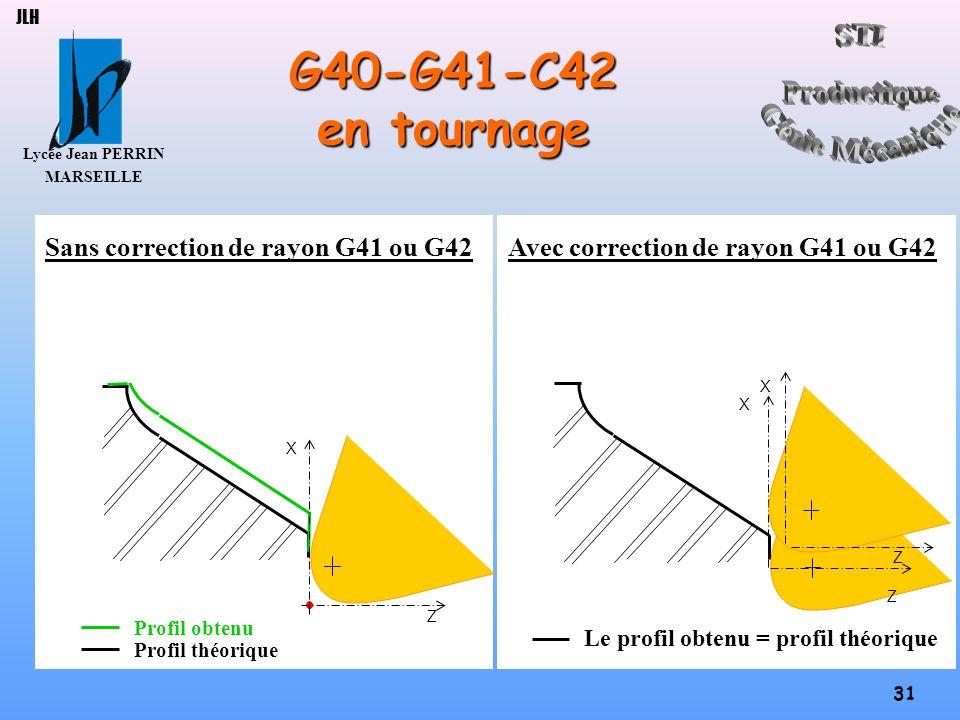 Lycée Jean PERRIN MARSEILLE 31 JLH G40-G41-C42 en tournage Sans correction de rayon G41 ou G42Avec correction de rayon G41 ou G42 X Z X Z Profil obten