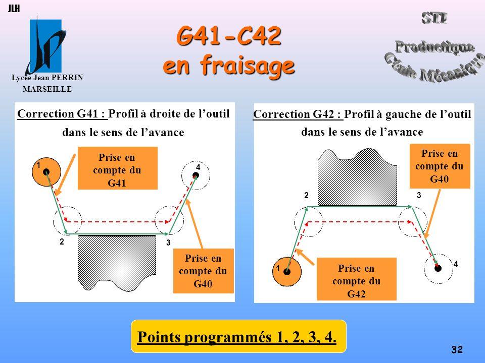 Lycée Jean PERRIN MARSEILLE 32 JLH G41-C42 en fraisage 1 4 2 3 Correction G41 : Profil à droite de loutil dans le sens de lavance Points programmés 1,