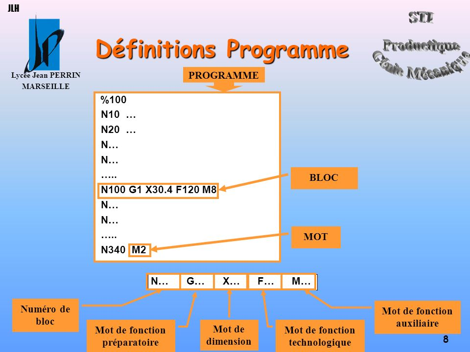 Lycée Jean PERRIN MARSEILLE 8 JLH Définitions Programme %100 N10 … N20 … N… ….. N100 G1 X30.4 F120 M8 N… ….. N340 M2 PROGRAMME MOTBLOC N… G… X… F… M…