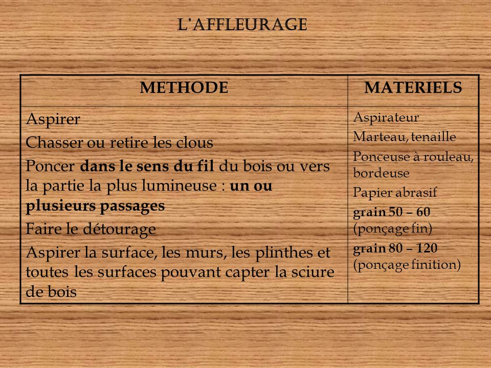 DEMONSTRATION DE LAFFLEURAGE
