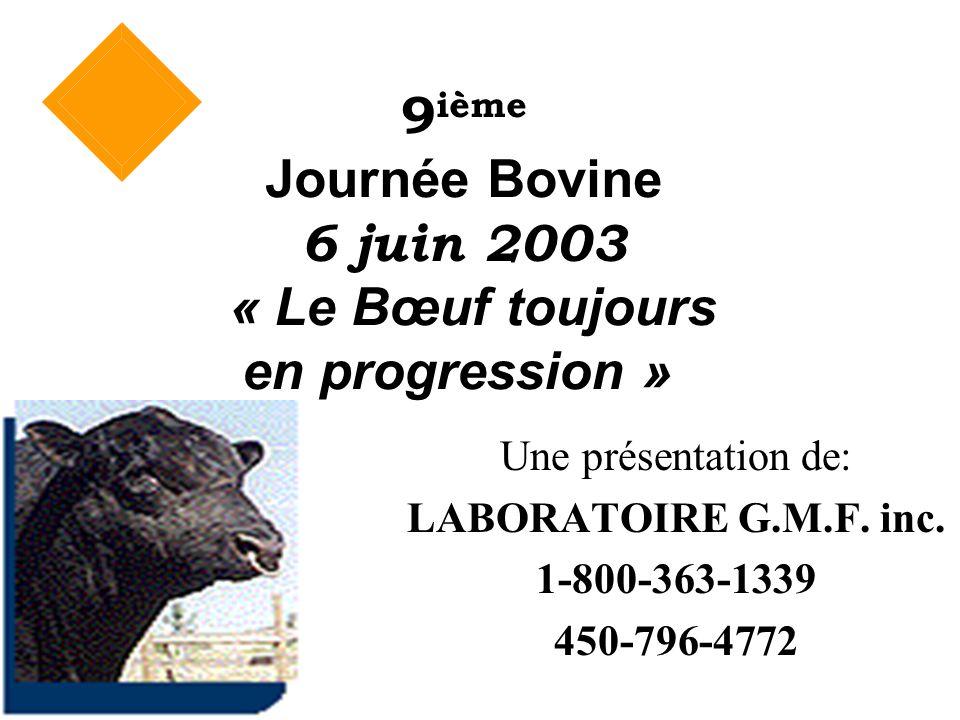 USAGE DES IONOPHORES ET DE LA TYLOSINE EN ENGRAISSEMENT Dr Jean Baril MV Elanco/ Provel 9 ième Journée Bovine 6 juin 2003 « Le Bœuf toujours en progression »