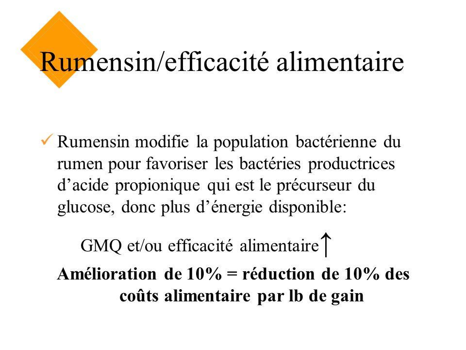Rumensin/efficacité alimentaire Rumensin modifie la population bactérienne du rumen pour favoriser les bactéries productrices dacide propionique qui e