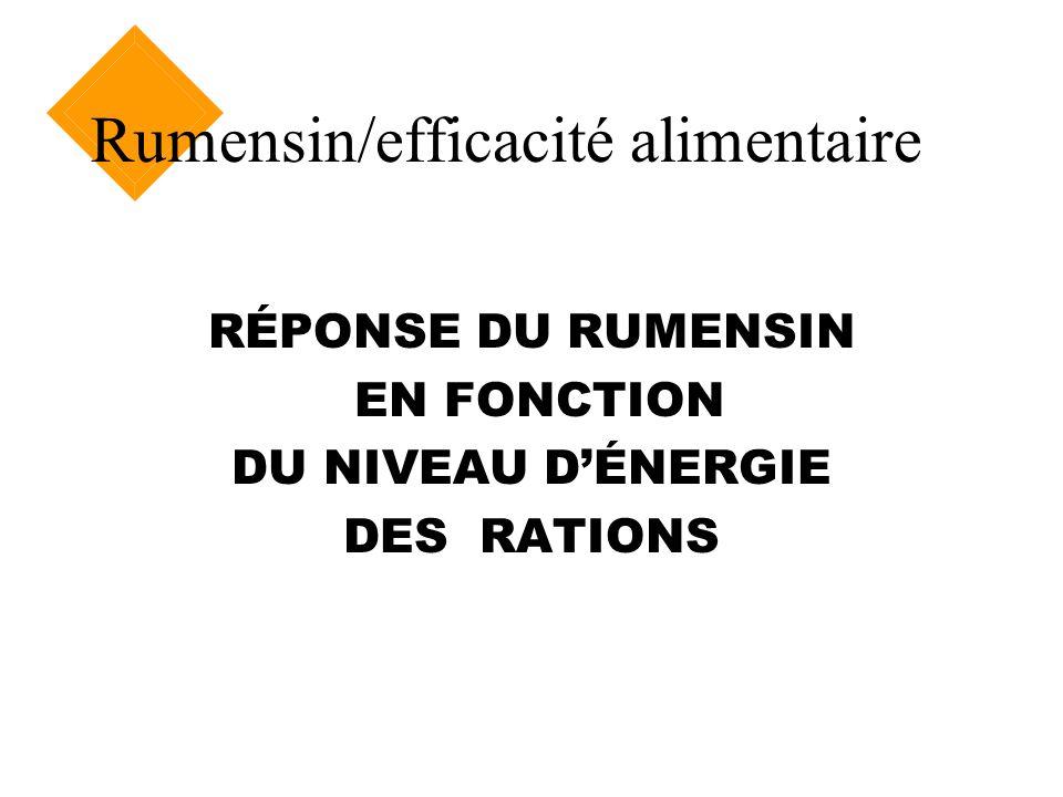 Rumensin/efficacité alimentaire RÉPONSE DU RUMENSIN EN FONCTION DU NIVEAU DÉNERGIE DES RATIONS