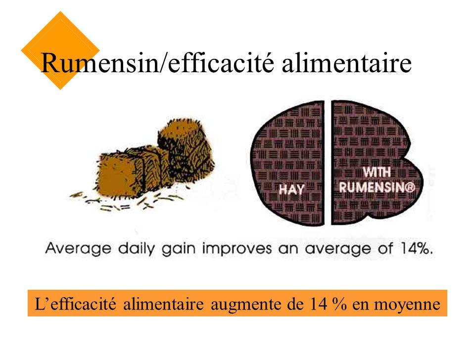 Rumensin/efficacité alimentaire Rations fortes en fourrages foin c avec Rumensin Lefficacité alimentaire augmente de 14 % en moyenne
