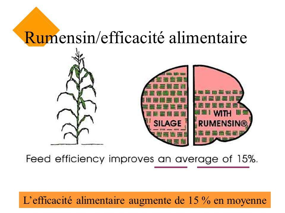 Rumensin/efficacité alimentaire Rations modérées en énergie Ensilage avec Rumensin Lefficacité alimentaire augmente de 15 % en moyenne