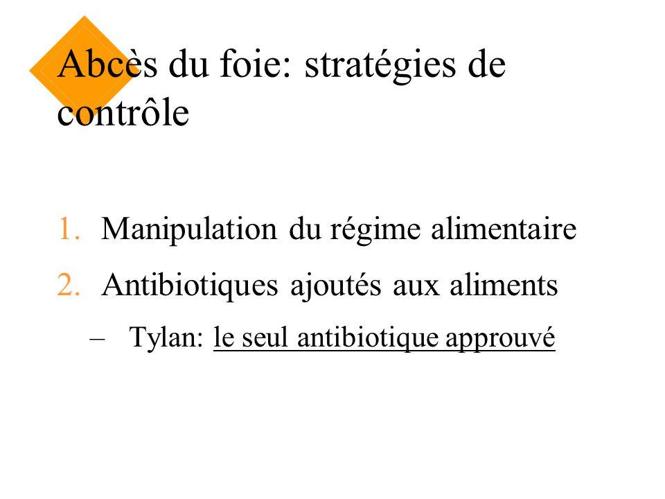 Abcès du foie: stratégies de contrôle 1.Manipulation du régime alimentaire 2.Antibiotiques ajoutés aux aliments –Tylan: le seul antibiotique approuvé