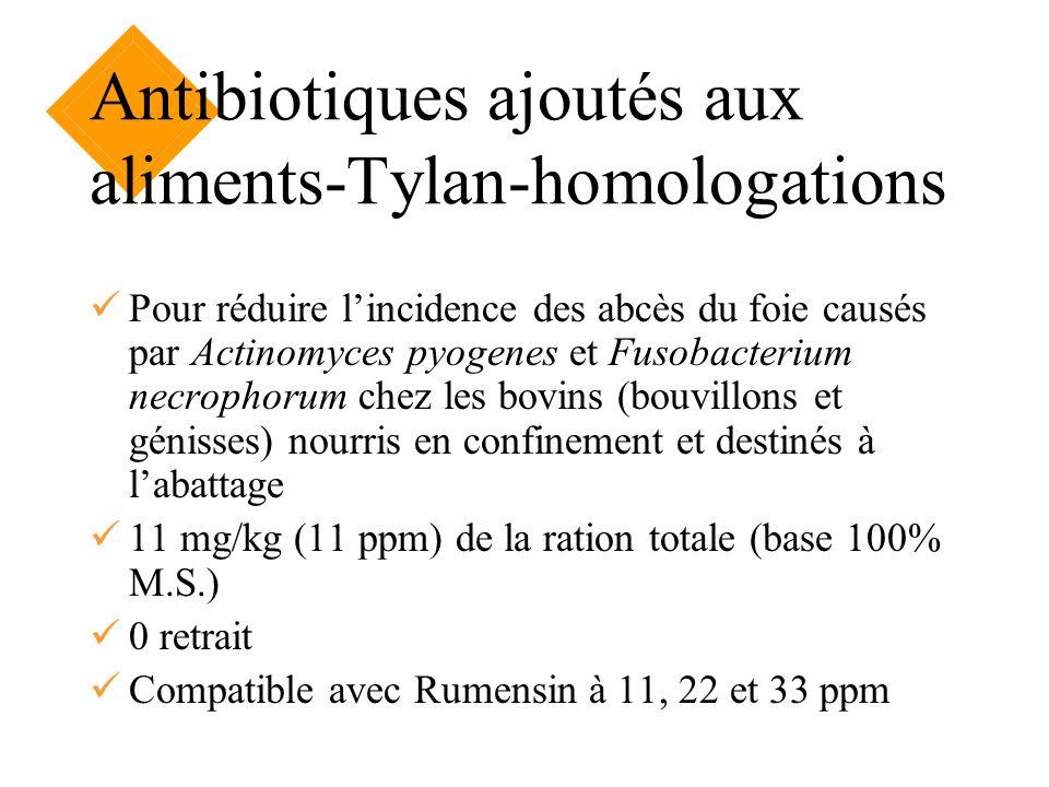 Antibiotiques ajoutés aux aliments-Tylan-homologations Pour réduire lincidence des abcès du foie causés par Actinomyces pyogenes et Fusobacterium necr