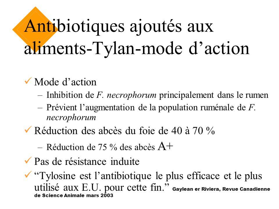 Antibiotiques ajoutés aux aliments-Tylan-mode daction Mode daction –Inhibition de F. necrophorum principalement dans le rumen –Prévient laugmentation