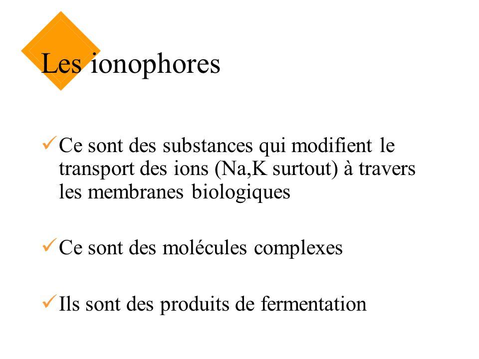 Les ionophores Ce sont des substances qui modifient le transport des ions (Na,K surtout) à travers les membranes biologiques Ce sont des molécules com