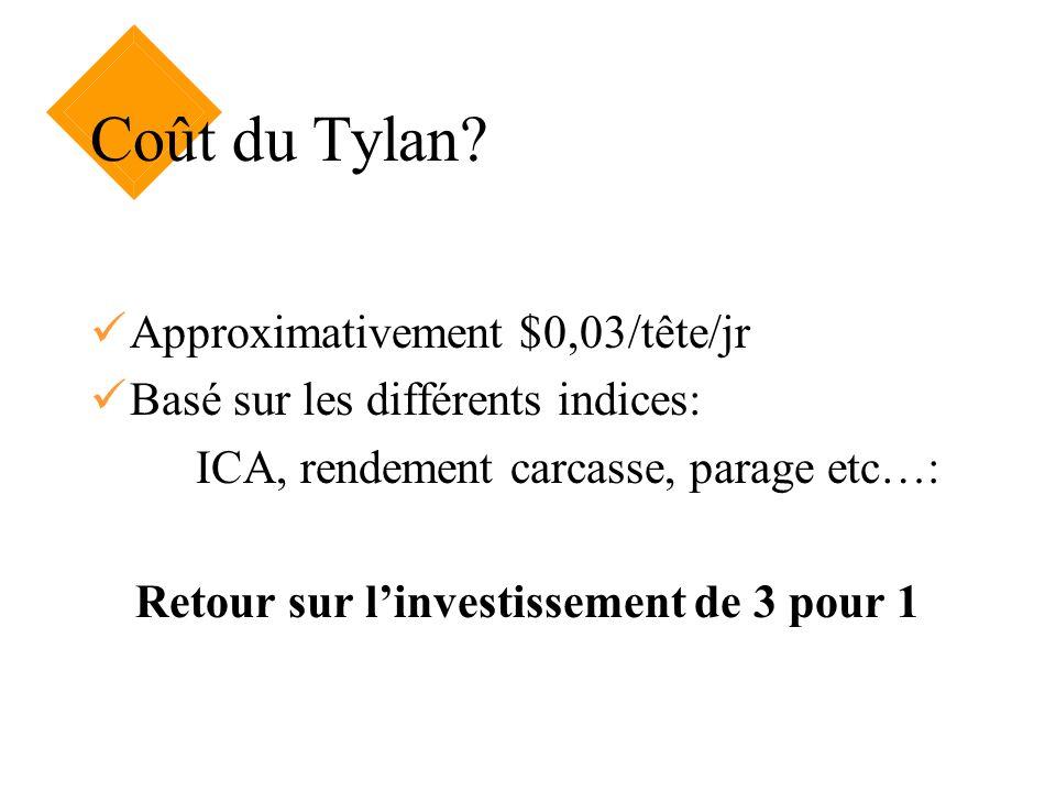 Coût du Tylan? Approximativement $0,03/tête/jr Basé sur les différents indices: ICA, rendement carcasse, parage etc…: Retour sur linvestissement de 3