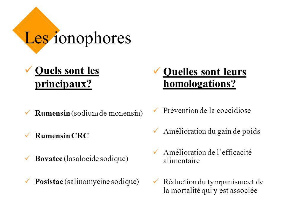 Les ionophores Quels sont les principaux? Rumensin (sodium de monensin) Rumensin CRC Bovatec (lasalocide sodique) Posistac (salinomycine sodique) Quel