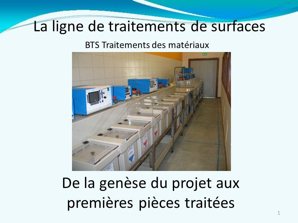 1 La ligne de traitements de surfaces De la genèse du projet aux premières pièces traitées BTS Traitements des matériaux