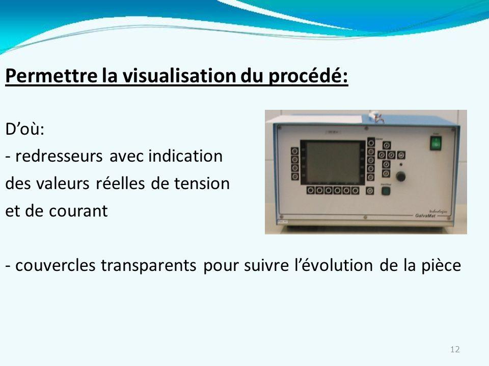 12 Permettre la visualisation du procédé: Doù: - redresseurs avec indication des valeurs réelles de tension et de courant - couvercles transparents po