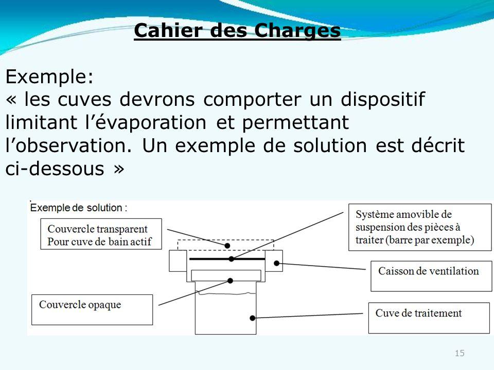 15 Cahier des Charges Exemple: « les cuves devrons comporter un dispositif limitant lévaporation et permettant lobservation. Un exemple de solution es