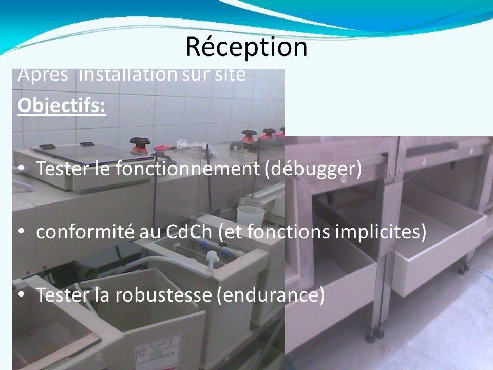 17 Réception Après installation sur site Objectifs: Tester le fonctionnement (débugger) conformité au CdCh (et fonctions implicites) Tester la robuste