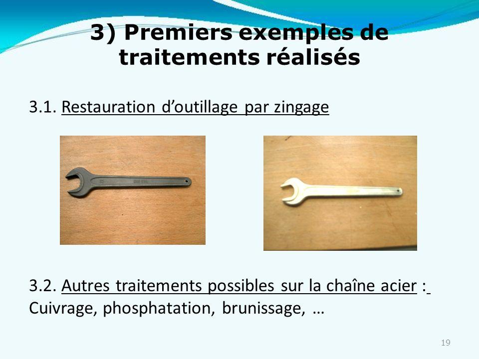 19 3) Premiers exemples de traitements réalisés 3.1. Restauration doutillage par zingage 3.2. Autres traitements possibles sur la chaîne acier : Cuivr