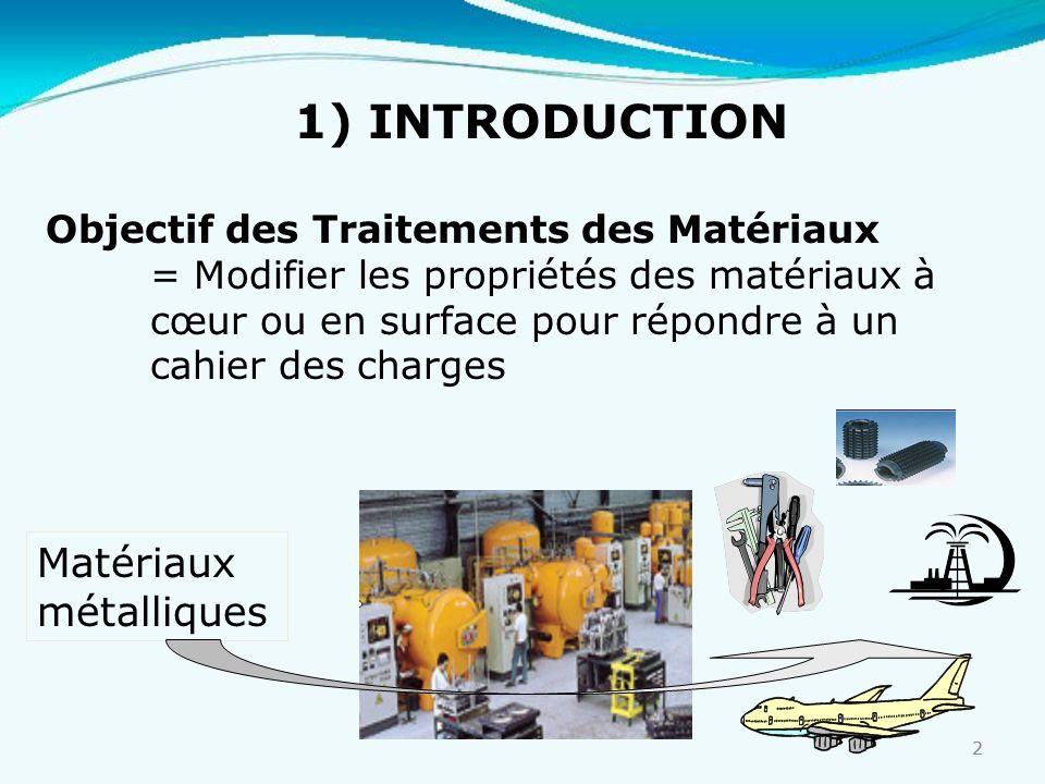 2 2 1) INTRODUCTION Objectif des Traitements des Matériaux = Modifier les propriétés des matériaux à cœur ou en surface pour répondre à un cahier des