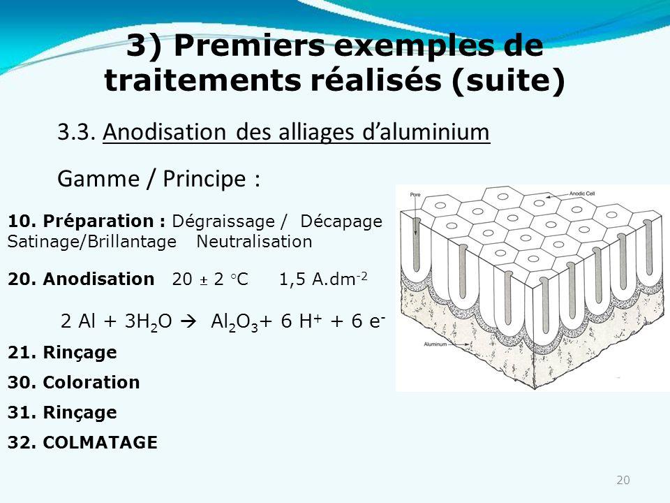 20 3) Premiers exemples de traitements réalisés (suite) 3.3. Anodisation des alliages daluminium Gamme / Principe : 10. Préparation : Dégraissage / Dé