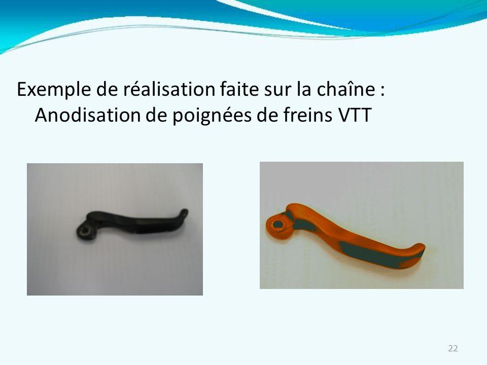 22 Exemple de réalisation faite sur la chaîne : Anodisation de poignées de freins VTT