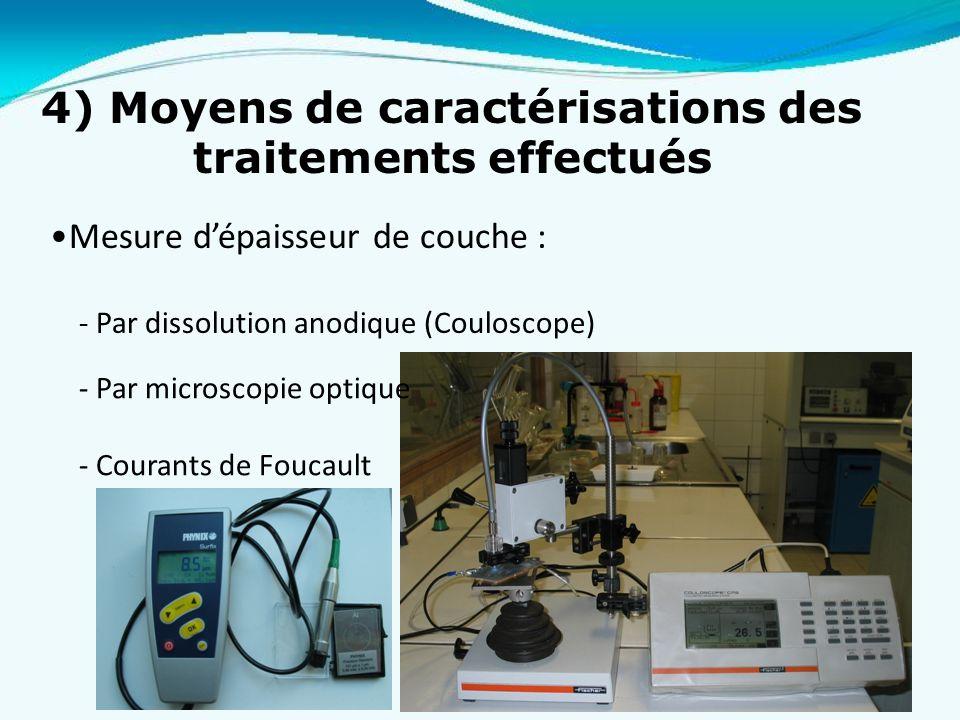 23 4) Moyens de caractérisations des traitements effectués Mesure dépaisseur de couche : - Par dissolution anodique (Couloscope) - Par microscopie opt