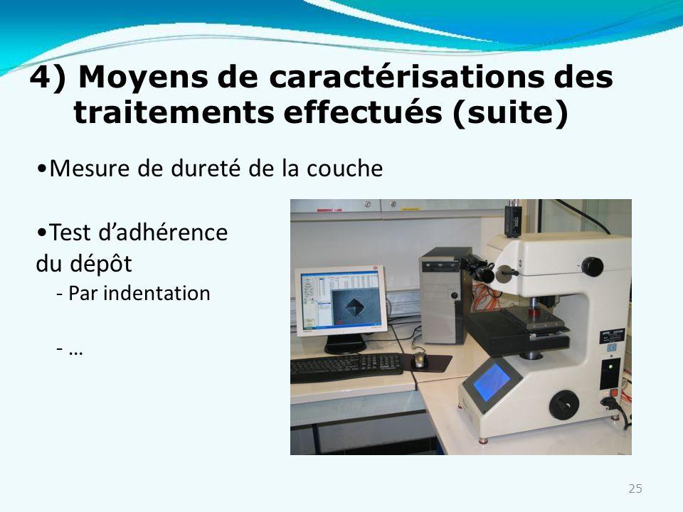 25 4) Moyens de caractérisations des traitements effectués (suite) Mesure de dureté de la couche Test dadhérence du dépôt - Par indentation - …