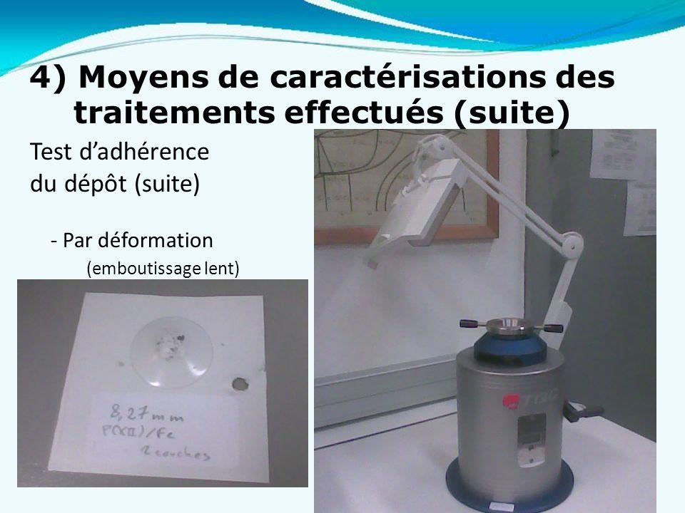 26 4) Moyens de caractérisations des traitements effectués (suite) Test dadhérence du dépôt (suite) - Par déformation (emboutissage lent)