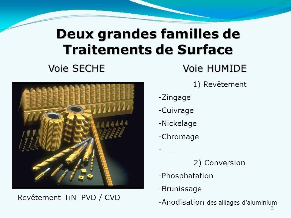 3 3 Deux grandes familles de Traitements de Surface Voie SECHE Voie HUMIDE Revêtement TiN PVD / CVD 1) Revêtement -Zingage -Cuivrage -Nickelage -Chrom