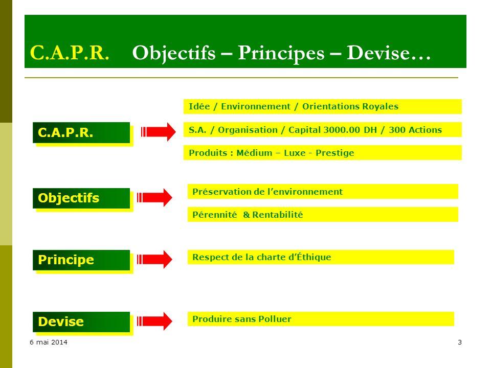 6 mai 20143 C.A.P.R. Objectifs – Principes – Devise… C.A.P.R. S.A. / Organisation / Capital 3000.00 DH / 300 Actions Produits : Médium – Luxe - Presti
