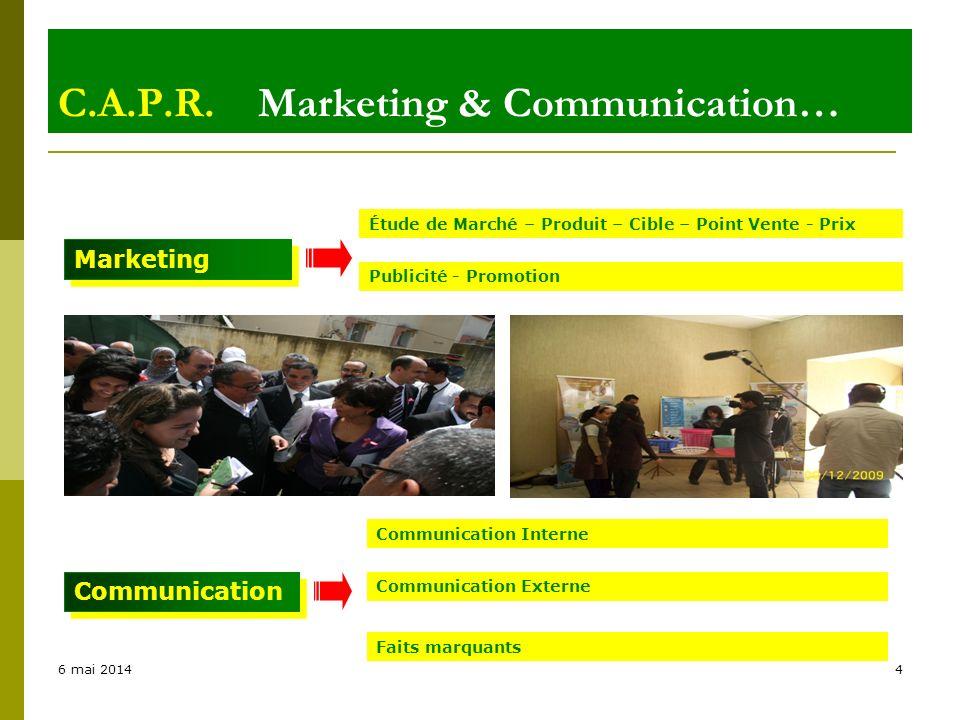 6 mai 20144 C.A.P.R. Marketing & Communication… Marketing Publicité - Promotion Communication Interne Communication Externe Étude de Marché – Produit