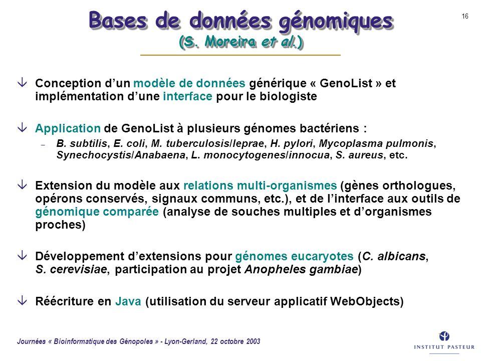 Journées « Bioinformatique des Génopoles » - Lyon-Gerland, 22 octobre 2003 16 Bases de données génomiques (S. Moreira et al.) âConception dun modèle d