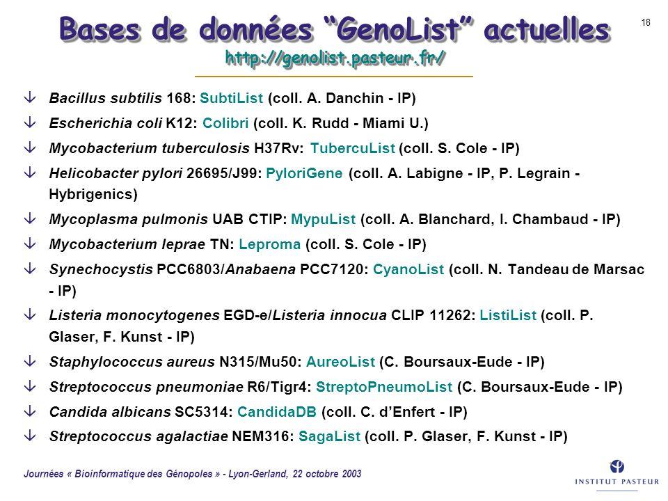 Journées « Bioinformatique des Génopoles » - Lyon-Gerland, 22 octobre 2003 18 Bases de données GenoList actuelles http://genolist.pasteur.fr/ âBacillu