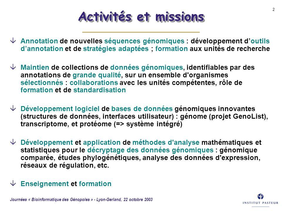 Journées « Bioinformatique des Génopoles » - Lyon-Gerland, 22 octobre 2003 2 Activités et missions âAnnotation de nouvelles séquences génomiques : dév