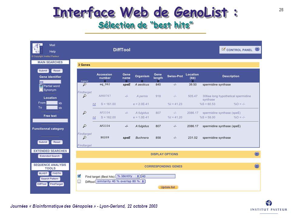 Journées « Bioinformatique des Génopoles » - Lyon-Gerland, 22 octobre 2003 28 Interface Web de GenoList : Sélection de best hits