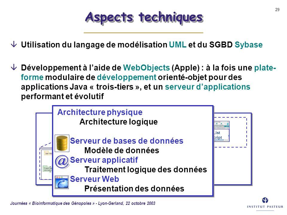 Journées « Bioinformatique des Génopoles » - Lyon-Gerland, 22 octobre 2003 29 Aspects techniques âUtilisation du langage de modélisation UML et du SGB