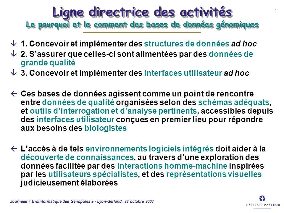 Journées « Bioinformatique des Génopoles » - Lyon-Gerland, 22 octobre 2003 3 Ligne directrice des activités Le pourquoi et le comment des bases de don