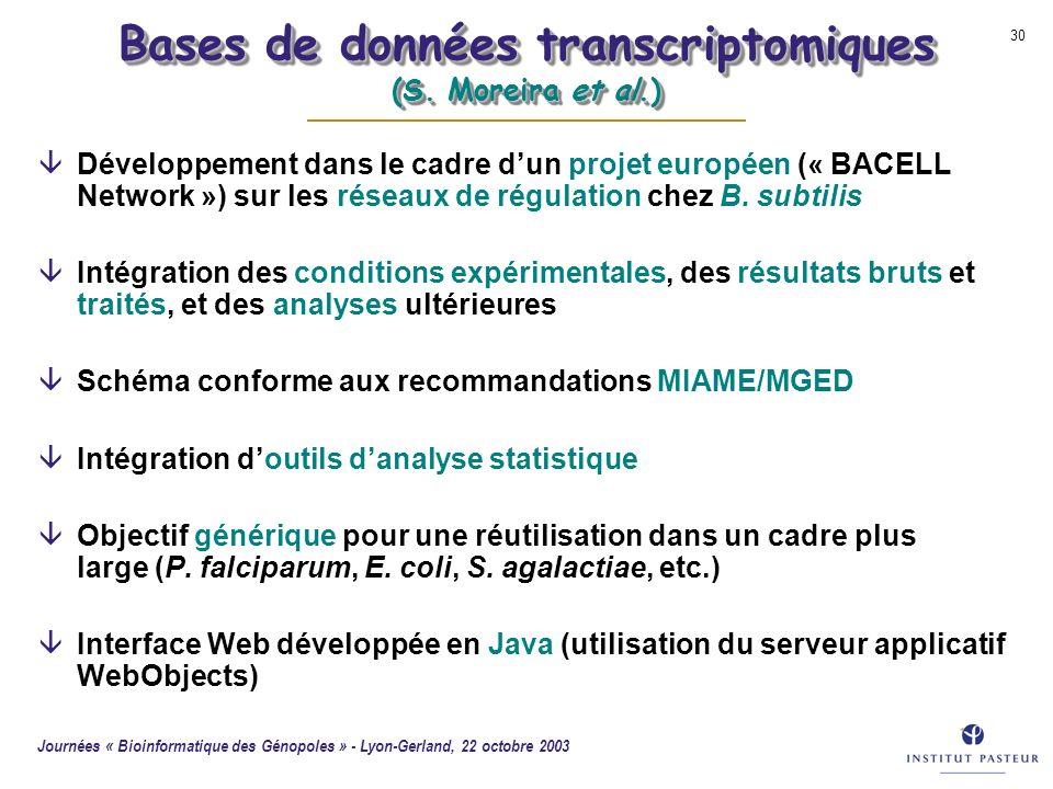 Journées « Bioinformatique des Génopoles » - Lyon-Gerland, 22 octobre 2003 30 Bases de données transcriptomiques (S. Moreira et al.) âDéveloppement da