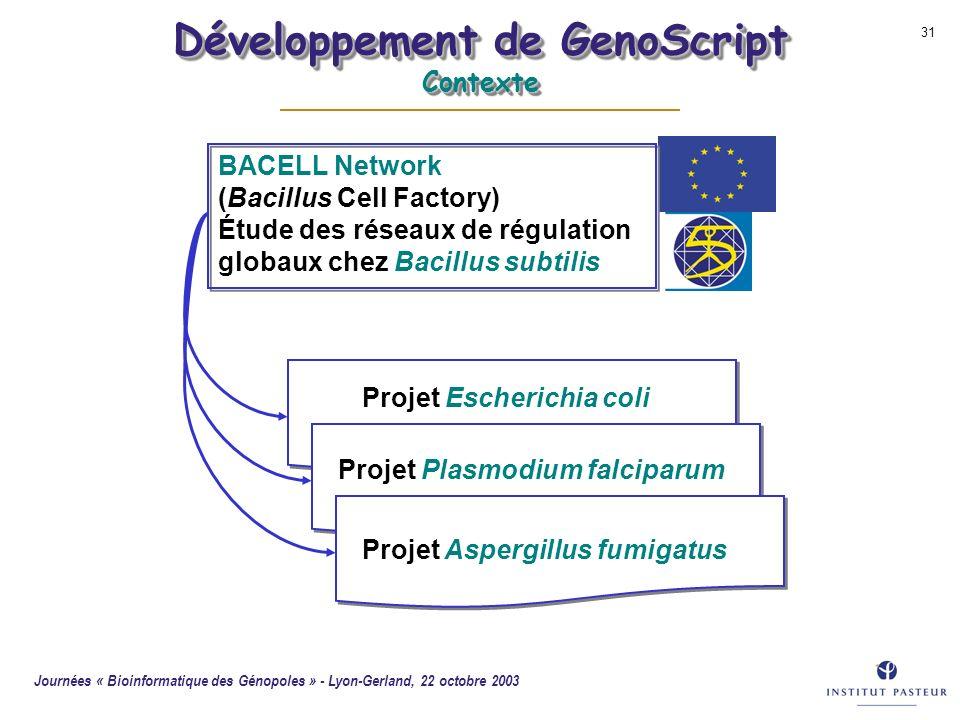 Journées « Bioinformatique des Génopoles » - Lyon-Gerland, 22 octobre 2003 31 Projet Escherichia coli Développement de GenoScript Contexte BACELL Netw