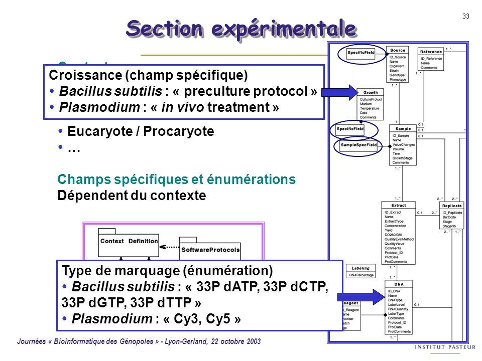 Journées « Bioinformatique des Génopoles » - Lyon-Gerland, 22 octobre 2003 33 Contexte Définit les conditions techniques de réalisation de lexpérience
